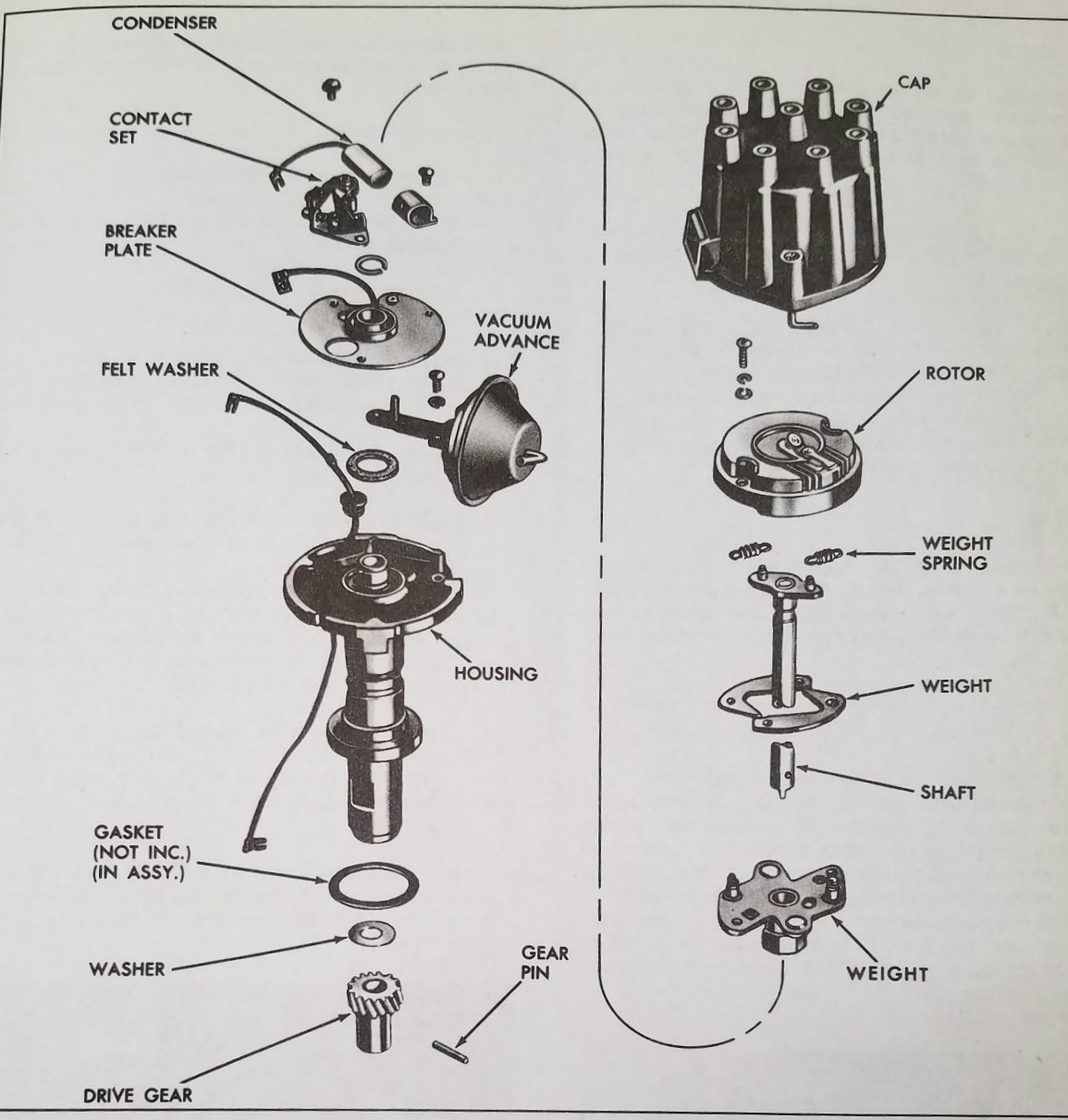68goat.com - Ignition systems: what's the point?68goat.com - Blog Home